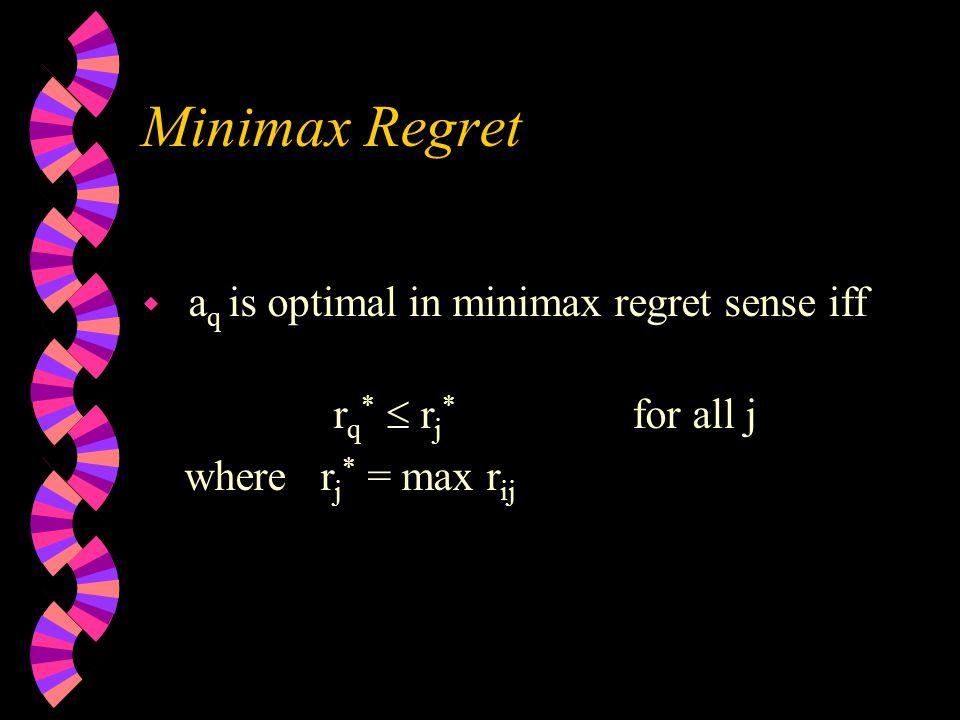 Minimax Regret w a q is optimal in minimax regret sense iff r q *  r j * for all j where r j * = max r ij