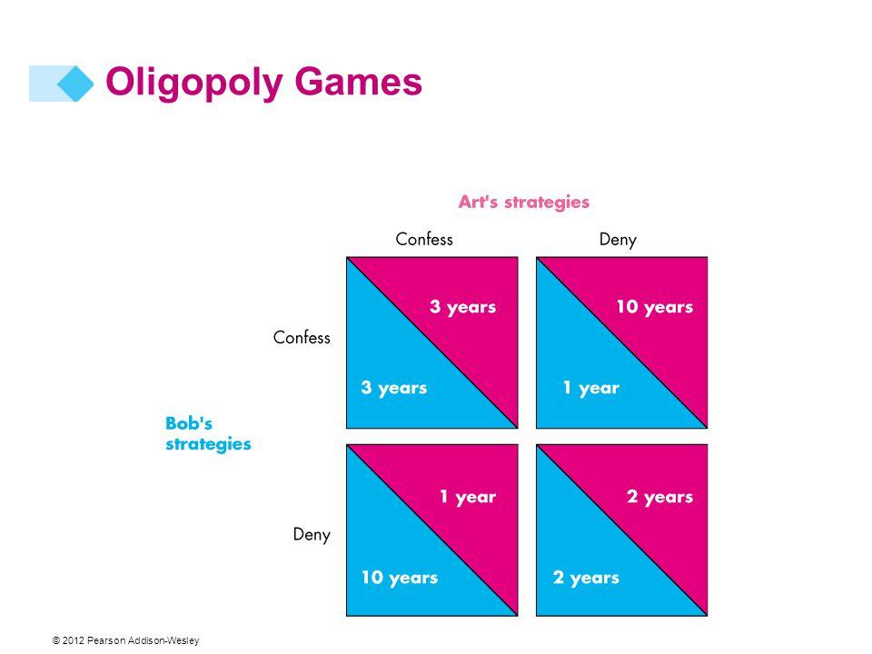 © 2012 Pearson Addison-Wesley Oligopoly Games