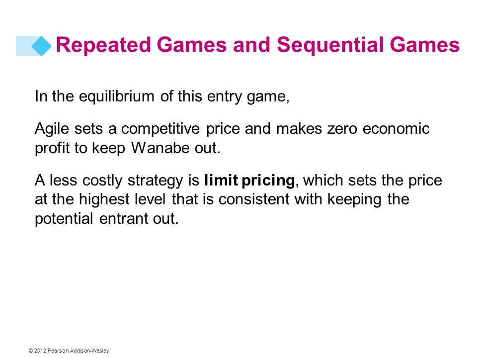 © 2012 Pearson Addison-Wesley In the equilibrium of this entry game, Agile sets a competitive price and makes zero economic profit to keep Wanabe out.