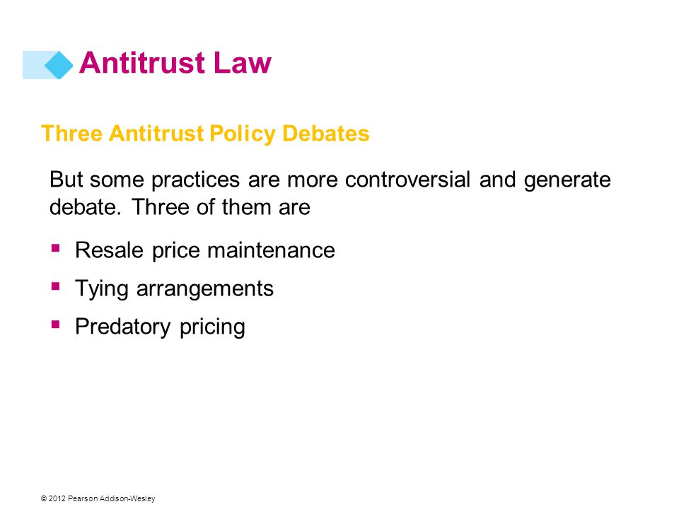 © 2012 Pearson Addison-Wesley Three Antitrust Policy Debates But some practices are more controversial and generate debate. Three of them are  Resale