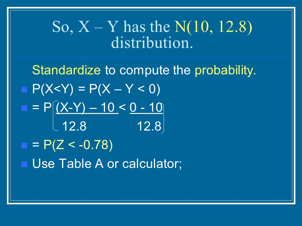 So, X – Y has the N(10, 12.8) distribution. Standardize to compute the probability. P(X<Y) = P(X – Y < 0) = P (X-Y) – 10 < 0 - 10 12.8 12.8 = P(Z < -0