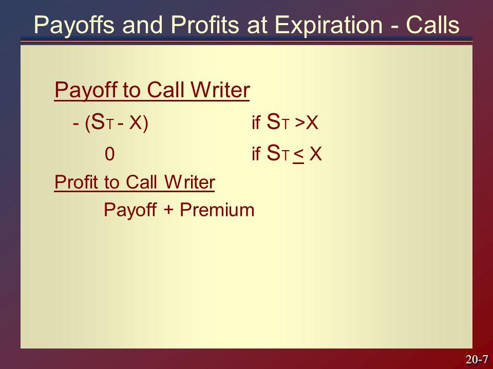20-8 Profit Profiles for Calls Profit Stock Price 0 Call Writer Call Holder