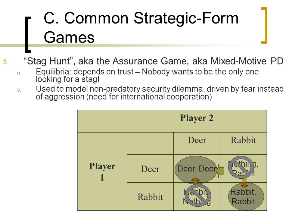 C. Common Strategic-Form Games 3. Stag Hunt , aka the Assurance Game, aka Mixed-Motive PD a.