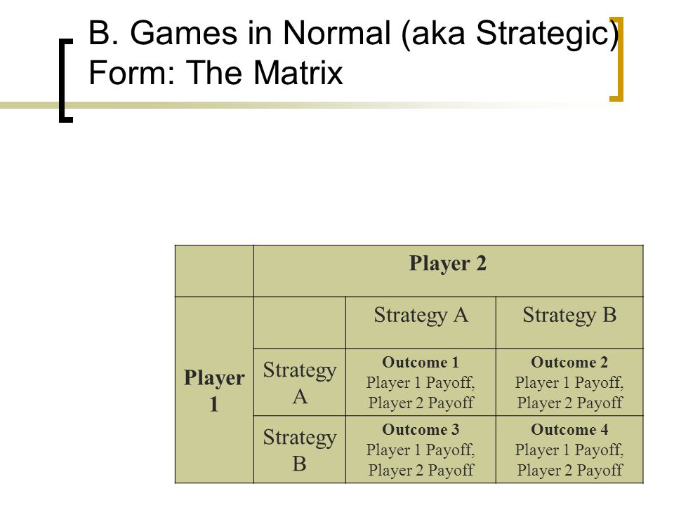 B. Games in Normal (aka Strategic) Form: The Matrix Player 2 Player 1 Strategy AStrategy B Strategy A Outcome 1 Player 1 Payoff, Player 2 Payoff Outco