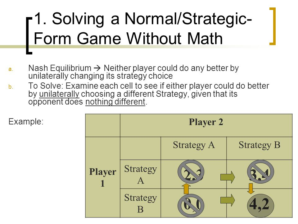 1. Solving a Normal/Strategic- Form Game Without Math a.