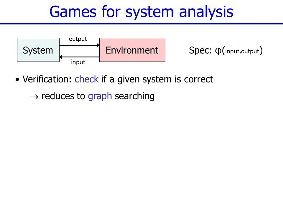 Games for system analysis Verification: check if a given system is correct  reduces to graph searching System input output Spec: φ( input,output ) Environment