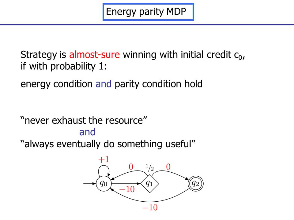 Strategy is almost-sure winning with initial credit c 0, if with probability 1: energy condition and parity condition hold Energy parity MDP never exhaust the resource and always eventually do something useful