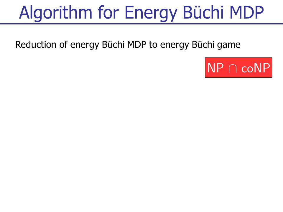 Algorithm for Energy Büchi MDP Reduction of energy Büchi MDP to energy Büchi game
