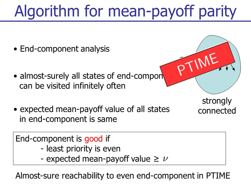Algorithm for mean-payoff parity End-component analysis almost-surely all states of end-component can be visited infinitely often expected mean-payoff value of all states in end-component is same strongly connected End-component is good if - least priority is even - expected mean-payoff value ≥ Almost-sure reachability to even end-component in PTIME