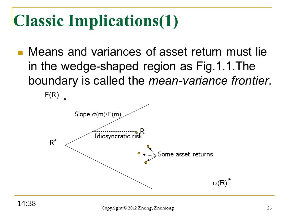 Classic Implications(1) Means and variances of asset return must lie in the wedge-shaped region as Fig.1.1.The boundary is called the mean-variance fr