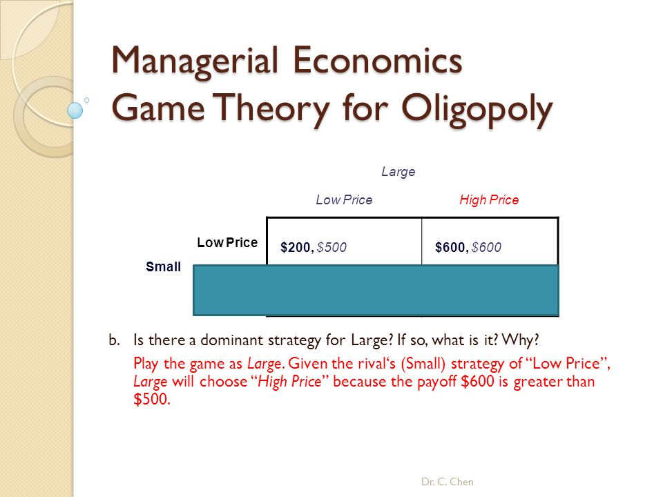 Managerial Economics Game Theory for Oligopoly Dr.