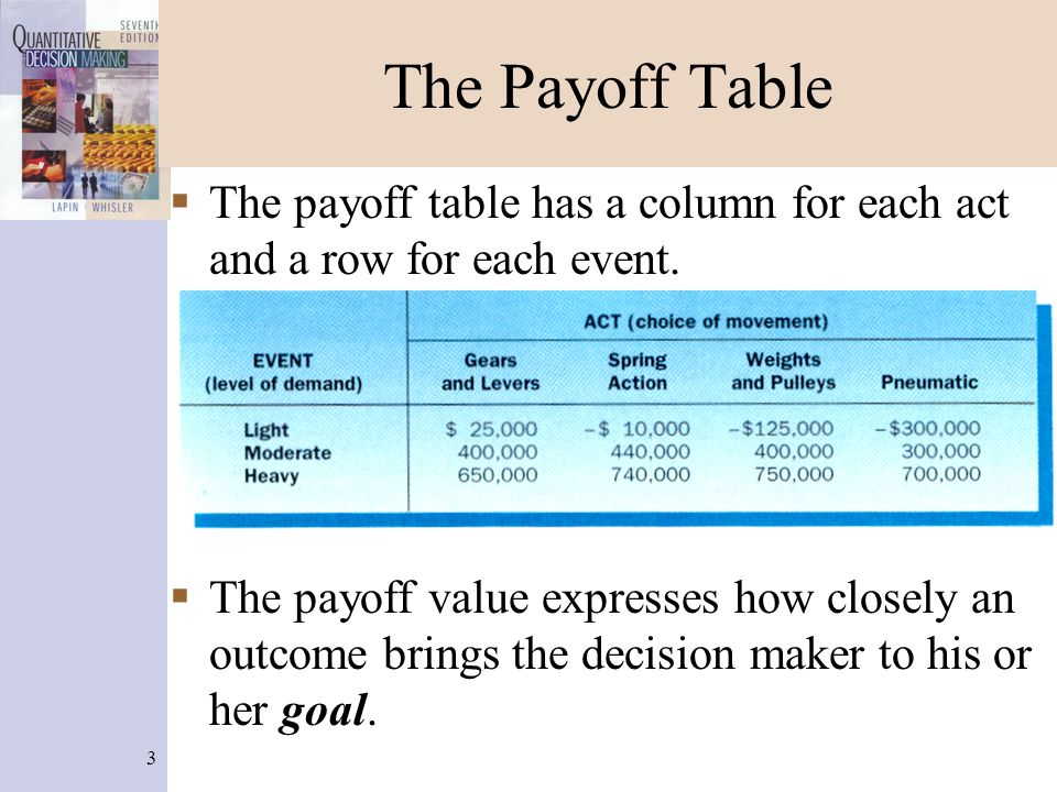 3 The Payoff Table  The payoff table has a column for each act and a row for each event.  The payoff value expresses how closely an outcome brings t