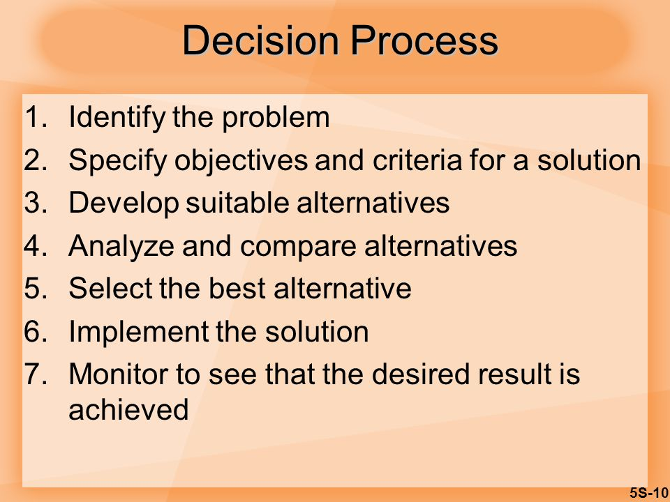 5S-10 Decision Process 1.Identify the problem 2.Specify objectives and criteria for a solution 3.Develop suitable alternatives 4.Analyze and compare alternatives 5.Select the best alternative 6.Implement the solution 7.Monitor to see that the desired result is achieved