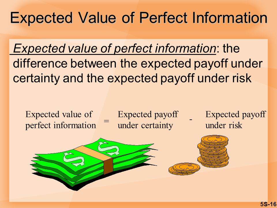 5S-16 Expected Value of Perfect Information Expected value of perfect information: the difference between the expected payoff under certainty and the expected payoff under risk Expected value of perfect information Expected payoff under certainty Expected payoff under risk = -