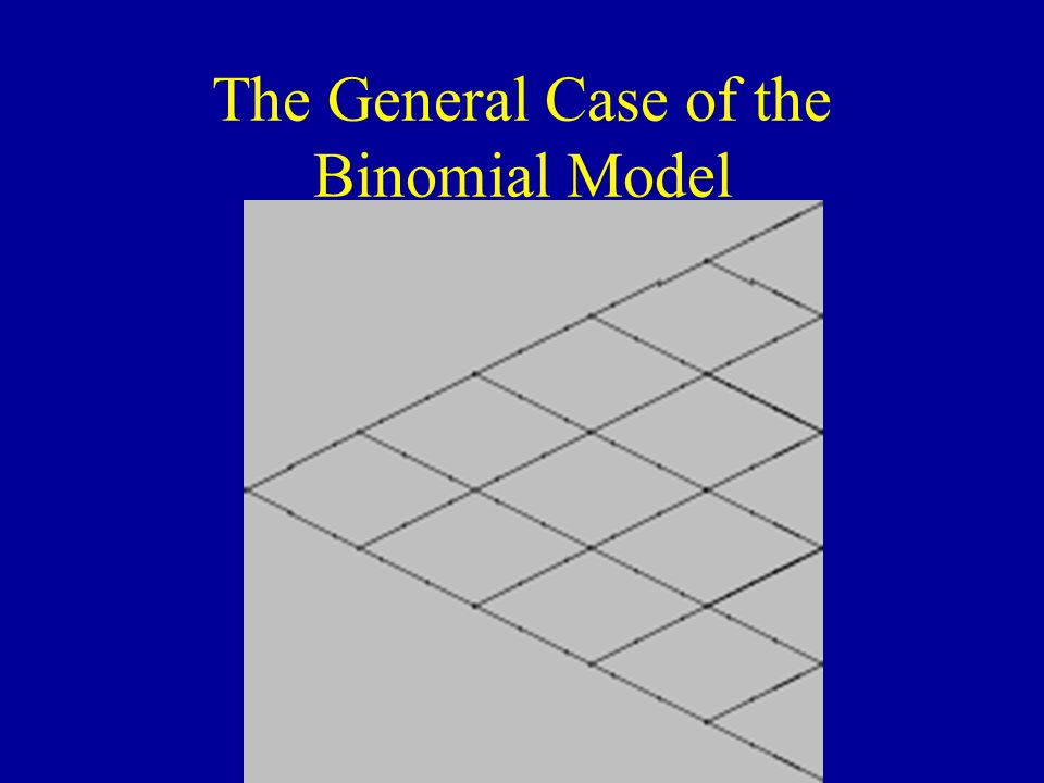 The General Case of the Binomial Model We can replicate our basic tree multiple times, where the up or down movement represents some function of E[S], or the expected mean