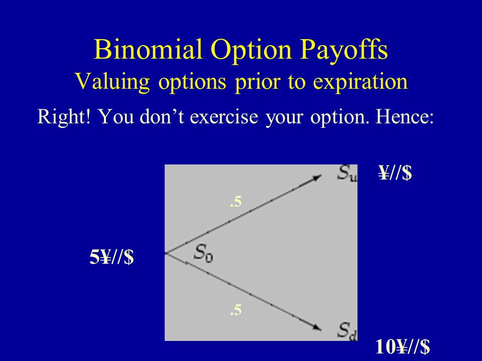 Binomial Option Payoffs Valuing options prior to expiration What do you do if the yen price of $ is 90? 90¥//$ 110¥//$.5
