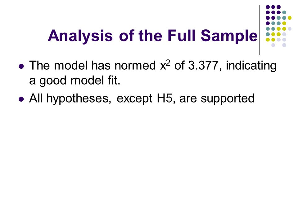 Analysis of the Full Sample The model has normed x 2 of 3.377, indicating a good model fit.