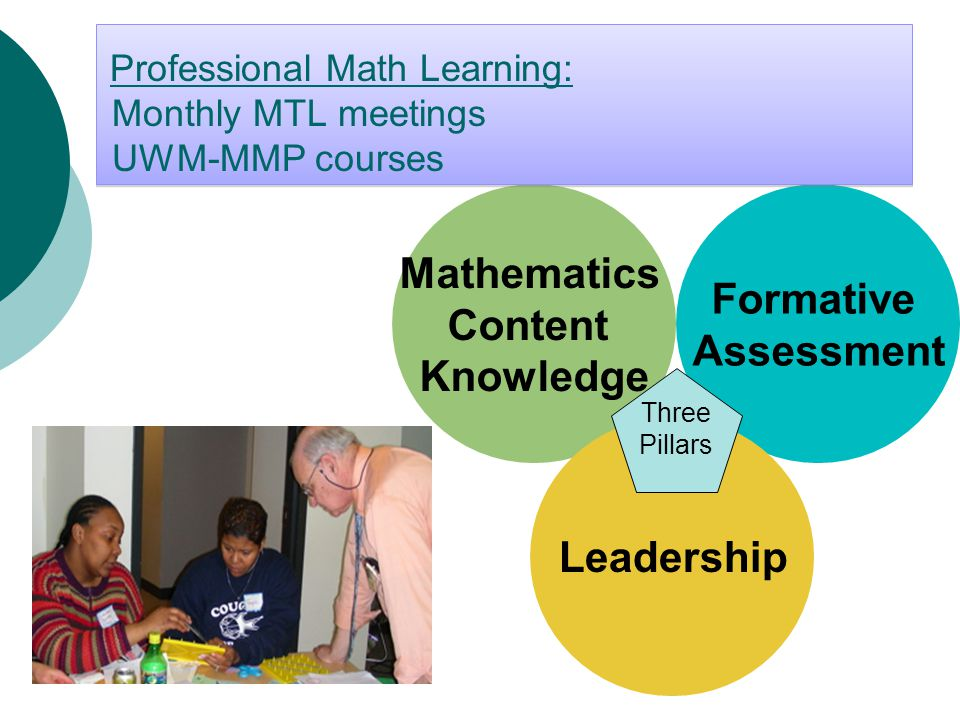 Formative Assessment Mathematics Content Knowledge Leadership Three Pillars Professional Math Learning: Monthly MTL meetings UWM-MMP courses
