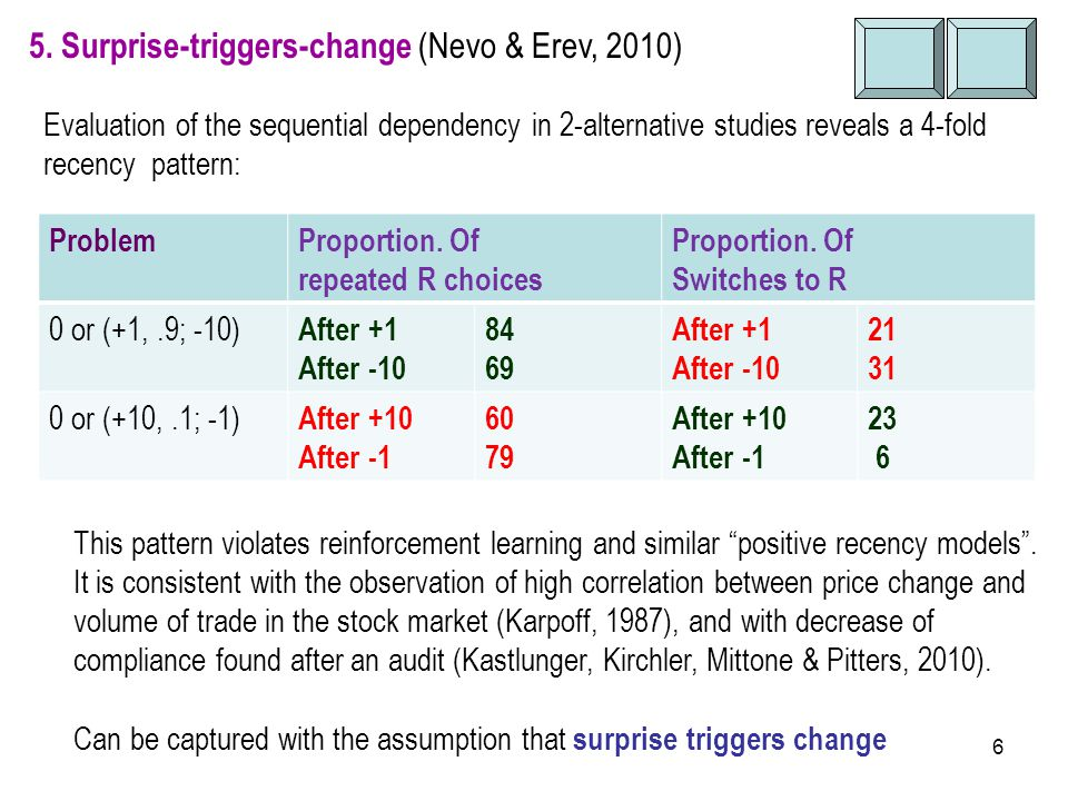 6 5. Surprise-triggers-change (Nevo & Erev, 2010) Evaluation of the sequential dependency in 2-alternative studies reveals a 4-fold recency pattern: T