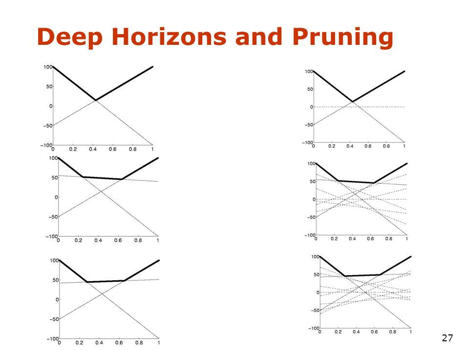 27 Deep Horizons and Pruning