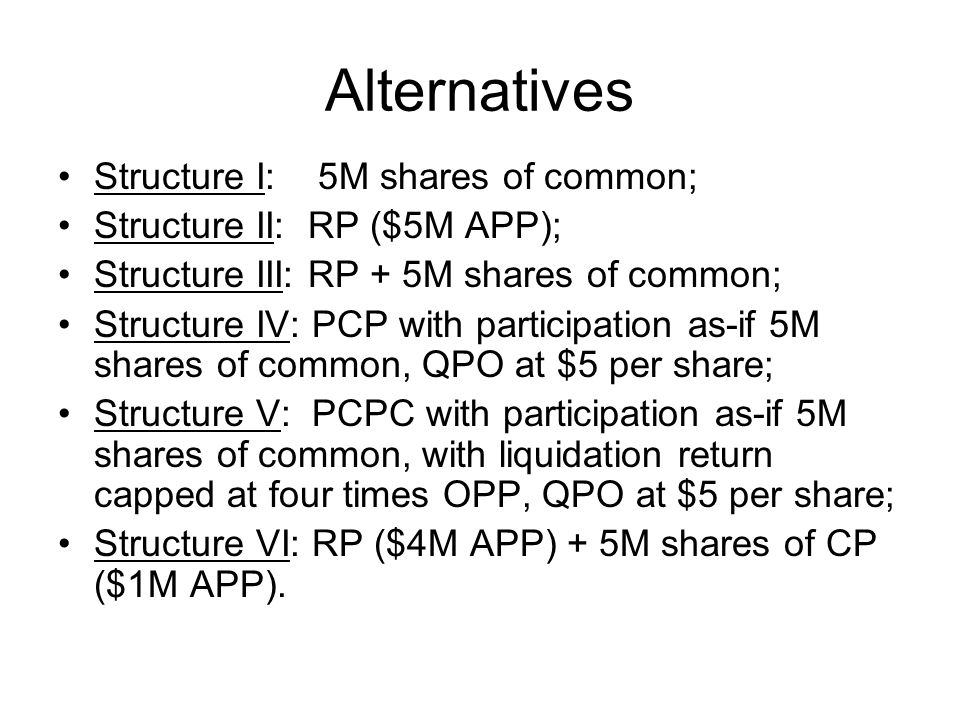Alternatives Structure I: 5M shares of common; Structure II: RP ($5M APP); Structure III: RP + 5M shares of common; Structure IV: PCP with participation as-if 5M shares of common, QPO at $5 per share; Structure V: PCPC with participation as-if 5M shares of common, with liquidation return capped at four times OPP, QPO at $5 per share; Structure VI: RP ($4M APP) + 5M shares of CP ($1M APP).