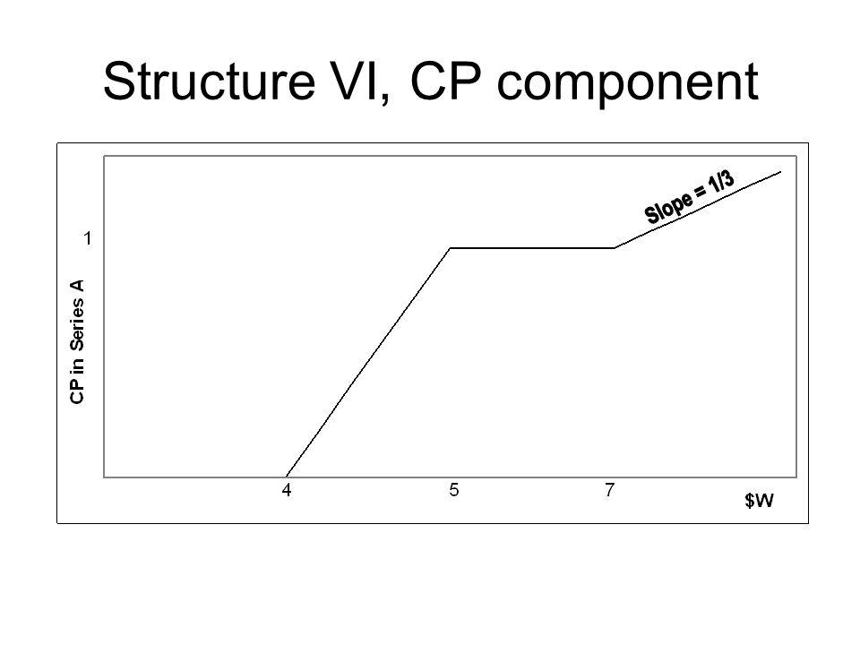 Structure VI, CP component