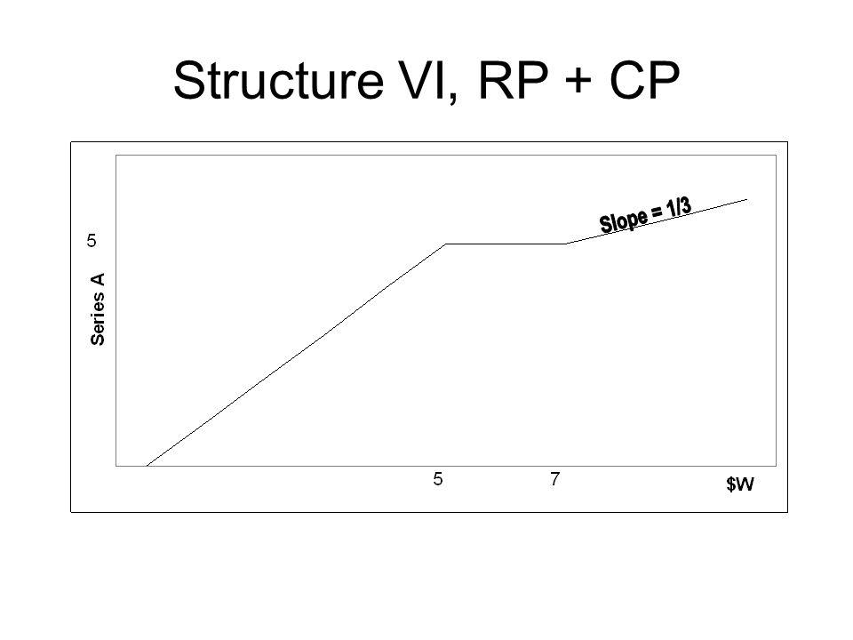 Structure VI, RP + CP