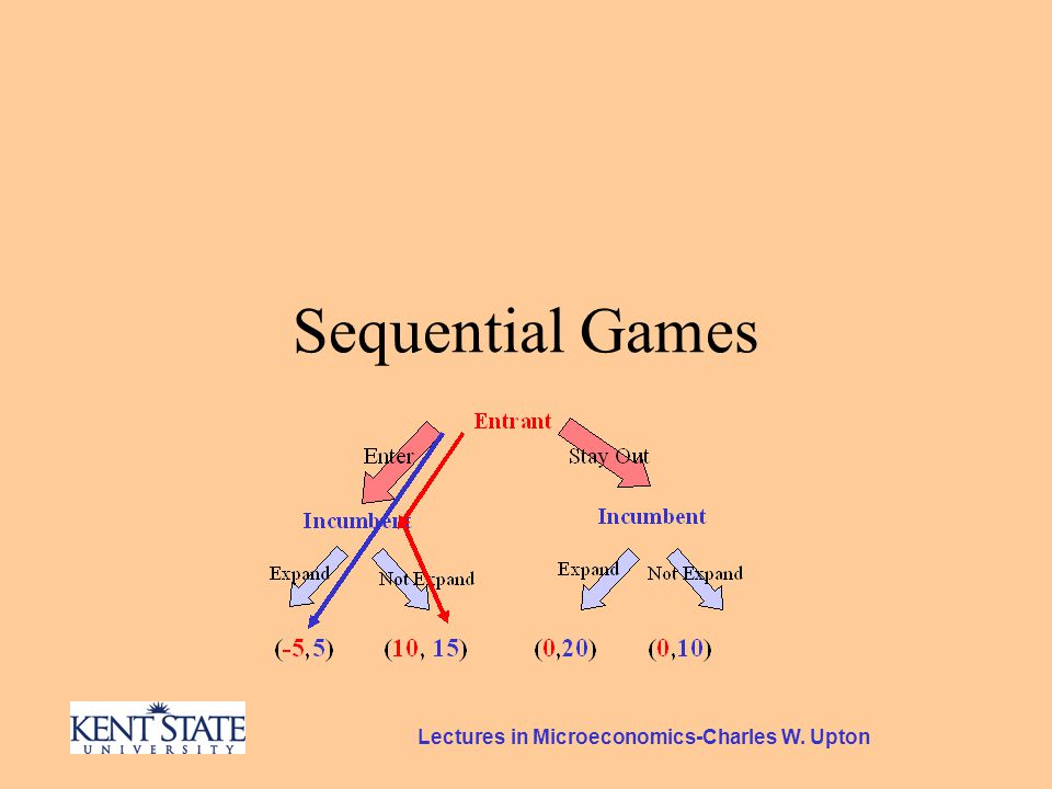 Lectures in Microeconomics-Charles W. Upton Sequential Games