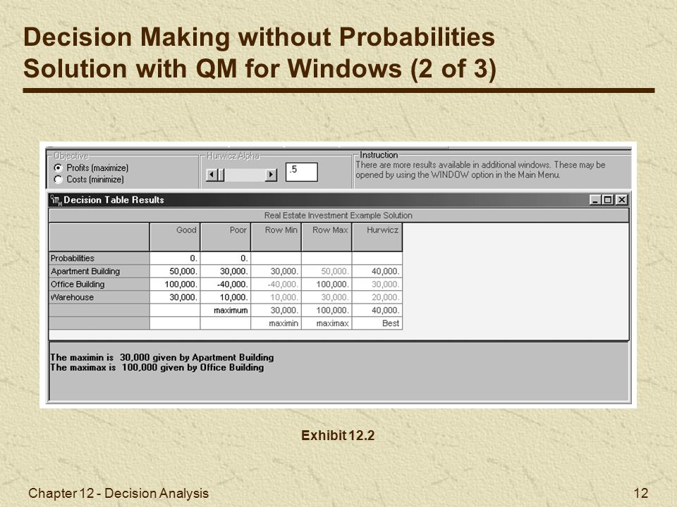 Chapter 12 - Decision Analysis 12 Exhibit 12.2 Decision Making without Probabilities Solution with QM for Windows (2 of 3)