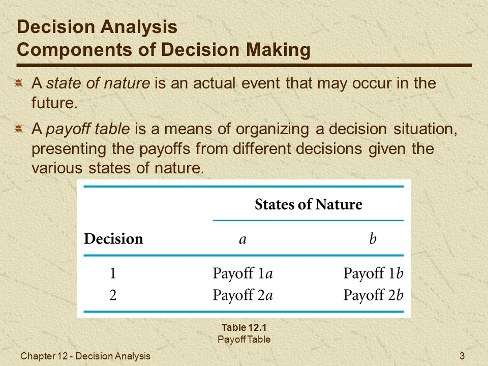 Chapter 12 - Decision Analysis 3 Table 12.1 Payoff Table A state of nature is an actual event that may occur in the future.
