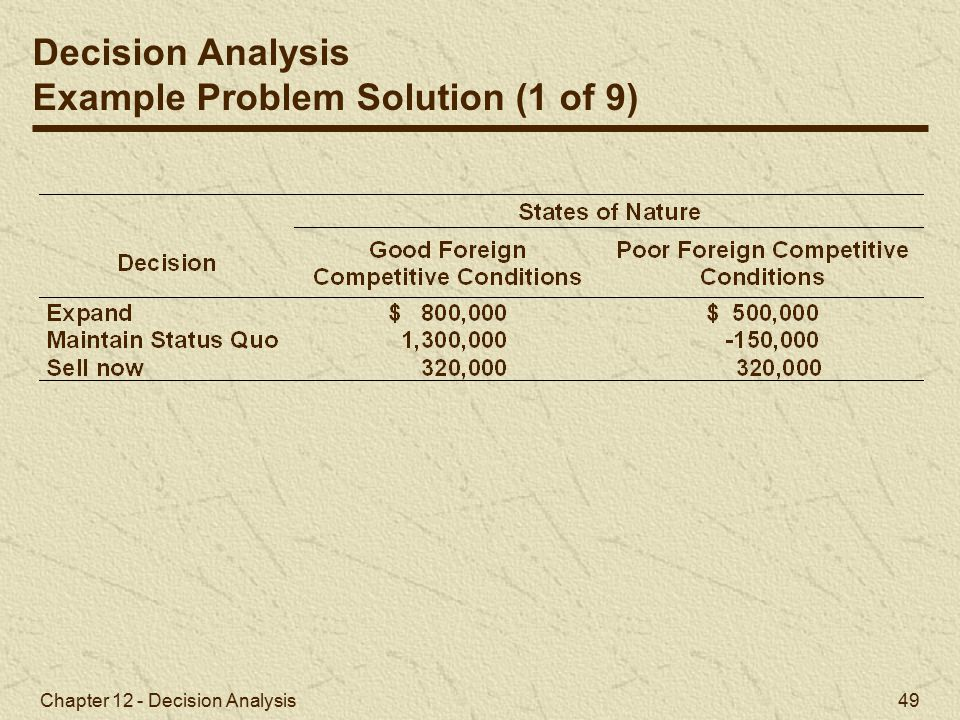 Chapter 12 - Decision Analysis 49 Decision Analysis Example Problem Solution (1 of 9)