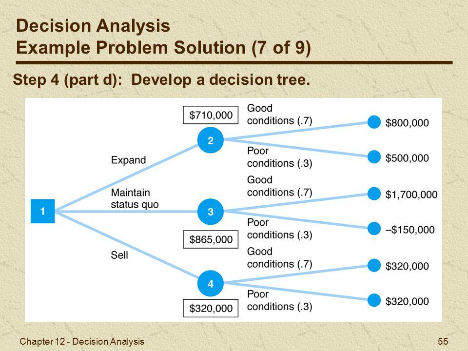 Chapter 12 - Decision Analysis 55 Step 4 (part d): Develop a decision tree.