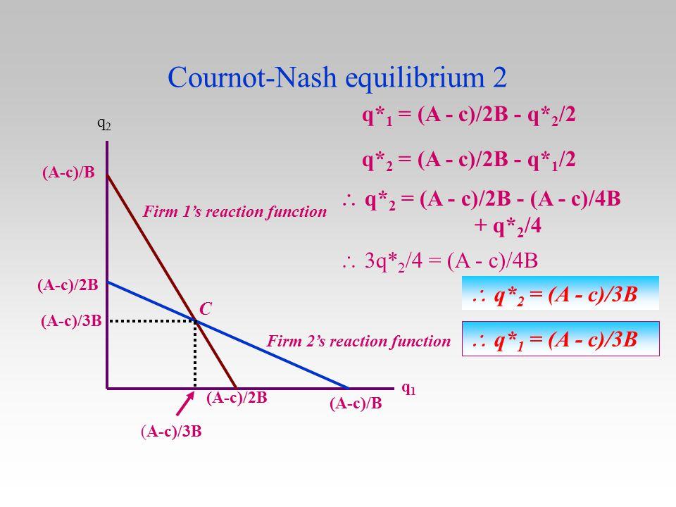 Cournot-Nash equilibrium 2 q2q2 q1q1 (A-c)/B (A-c)/2B Firm 1's reaction function (A-c)/2B (A-c)/B Firm 2's reaction function C q* 1 = (A - c)/2B - q*