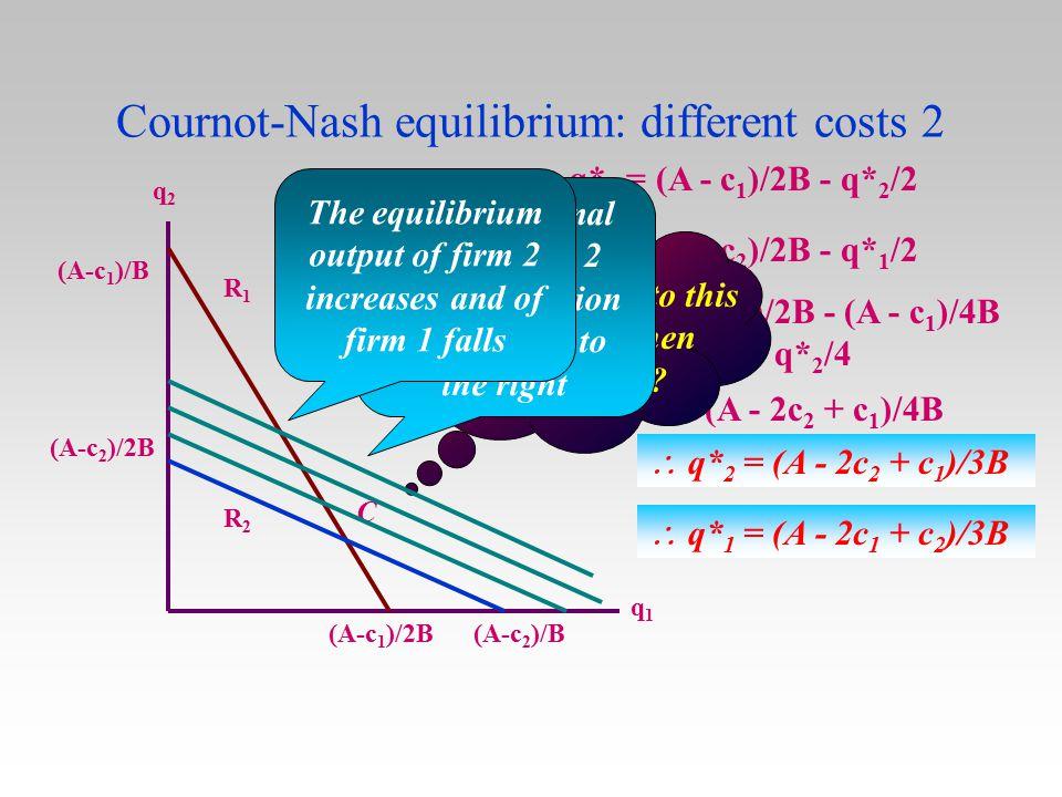 Cournot-Nash equilibrium: different costs 2 q2q2 q1q1 (A-c 1 )/B (A-c 1 )/2B R1R1 (A-c 2 )/2B (A-c 2 )/B R2R2 C q* 1 = (A - c 1 )/2B - q* 2 /2 q* 2 =