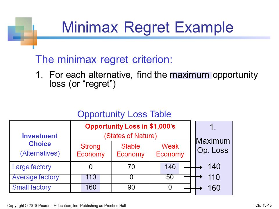 Minimax Regret Example Copyright © 2010 Pearson Education, Inc.