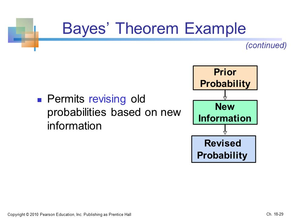 Bayes' Theorem Example Permits revising old probabilities based on new information Copyright © 2010 Pearson Education, Inc.