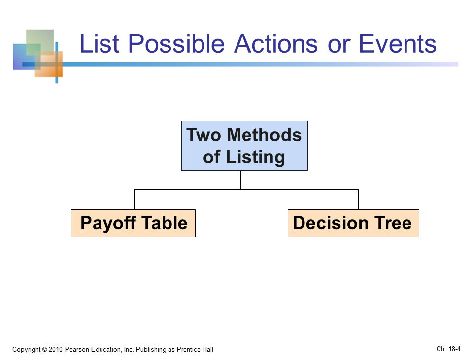 List Possible Actions or Events Copyright © 2010 Pearson Education, Inc.