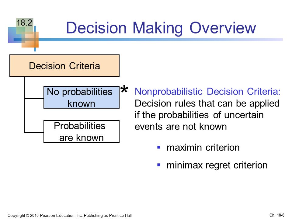 Decision Making Overview Copyright © 2010 Pearson Education, Inc.