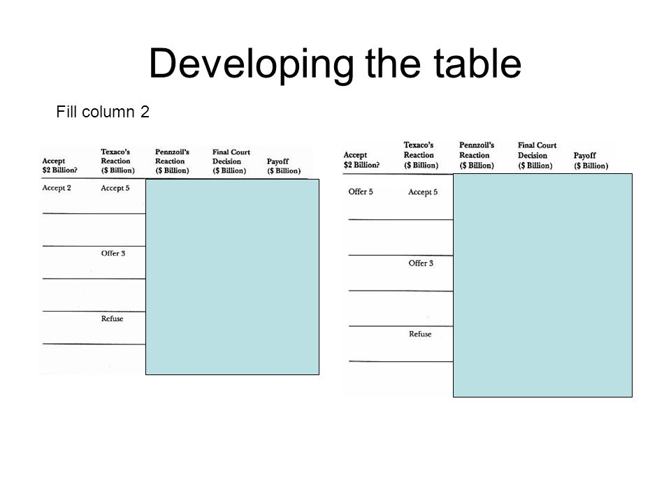 Developing the table Fill column 2