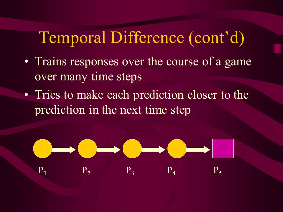 Temporal Difference (cont'd) Trains responses over the course of a game over many time steps Tries to make each prediction closer to the prediction in the next time step P 1 P 2 P 3 P 4 P 5