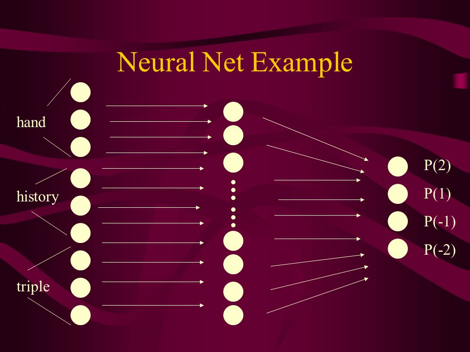 Neural Net Example hand history triple P(2) P(1) P(-1) P(-2)