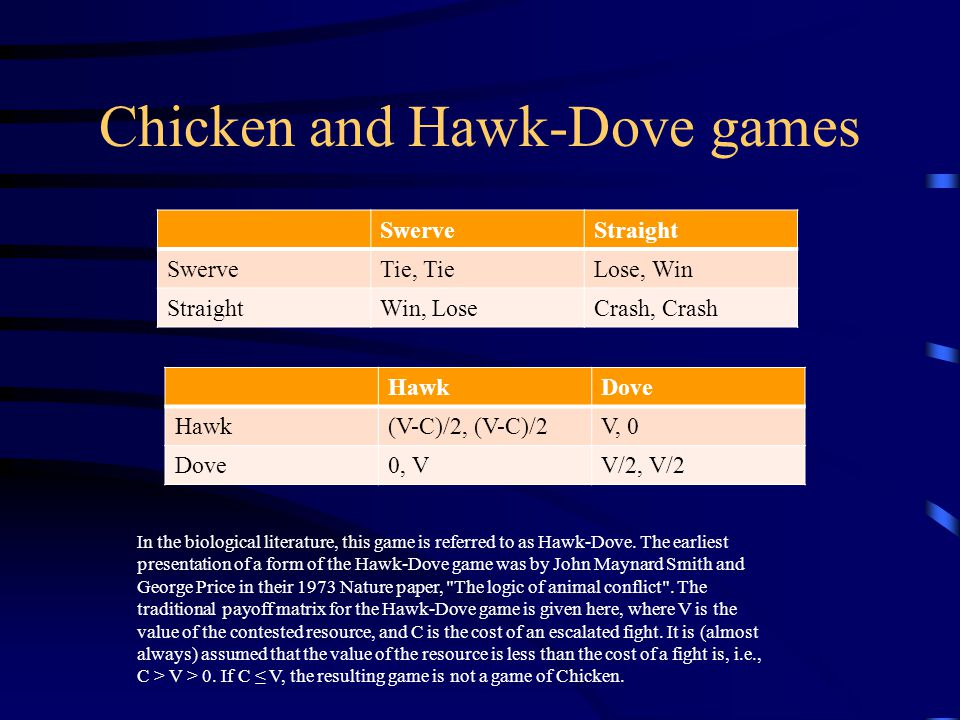 Chicken and Hawk-Dove games SwerveStraight SwerveTie, TieLose, Win StraightWin, LoseCrash, Crash HawkDove Hawk(V-C)/2, (V-C)/2V, 0 Dove0, VV/2, V/2 In the biological literature, this game is referred to as Hawk-Dove.