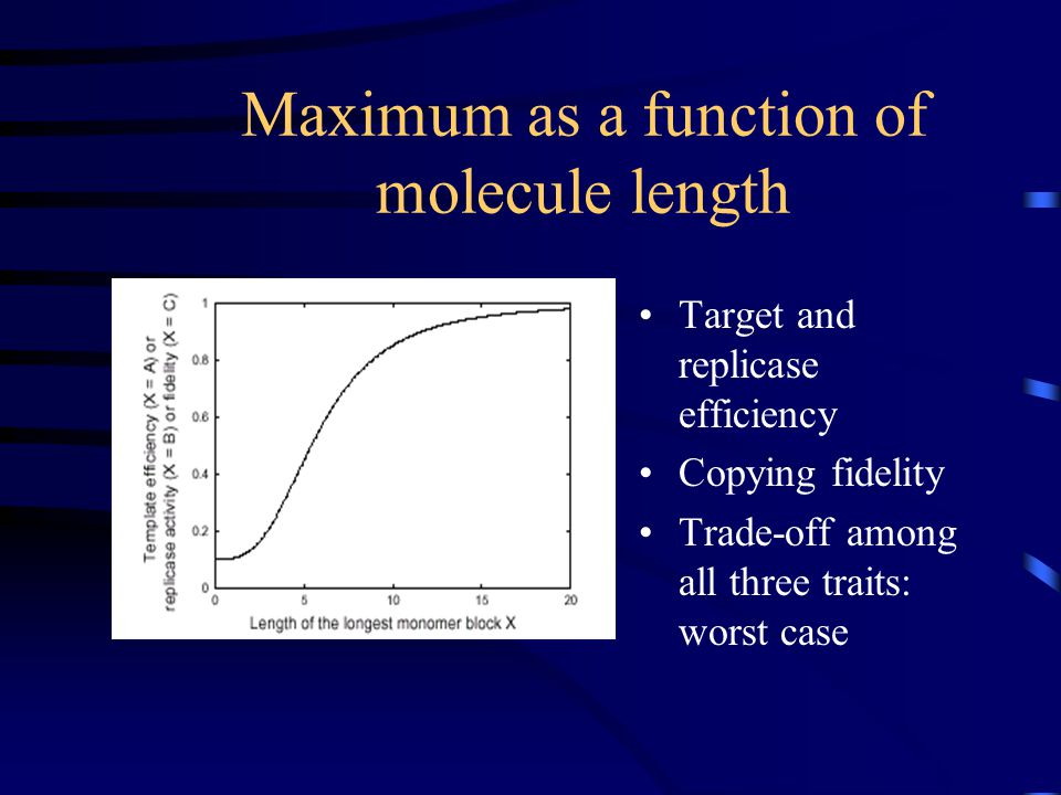 Maximum as a function of molecule length Target and replicase efficiency Copying fidelity Trade-off among all three traits: worst case