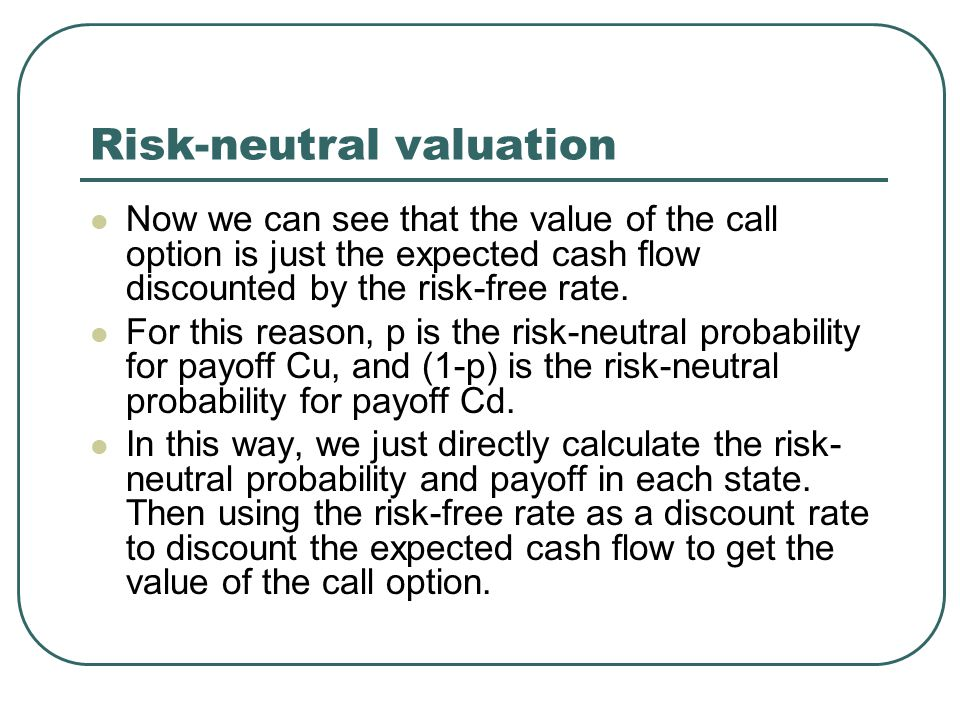 Risk-neutral valuation Now we can see that the value of the call option is just the expected cash flow discounted by the risk-free rate.