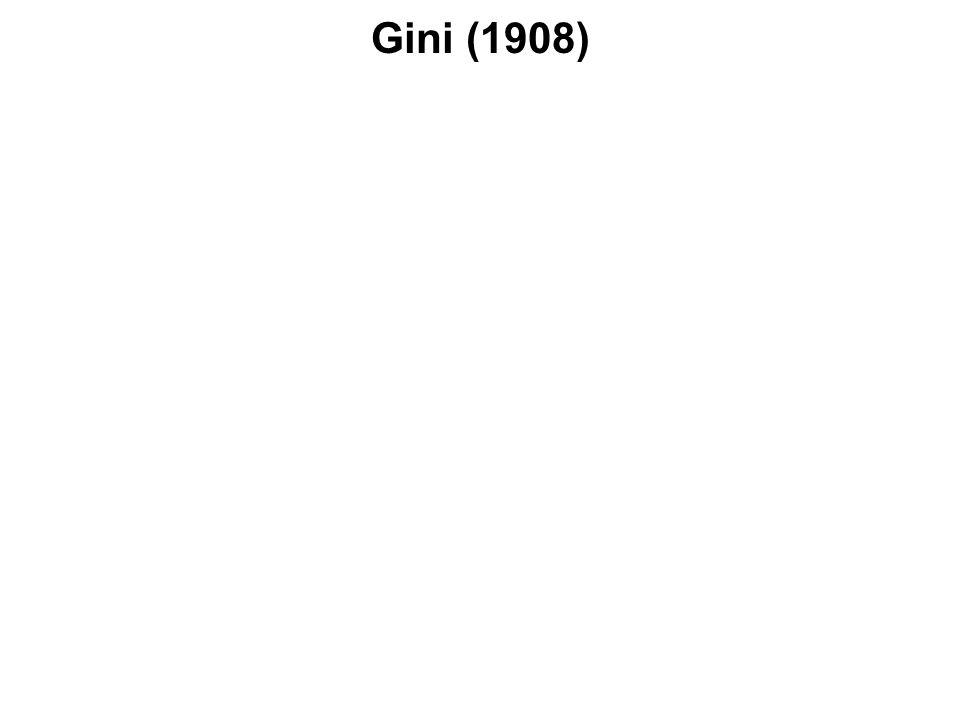 Gini (1908)