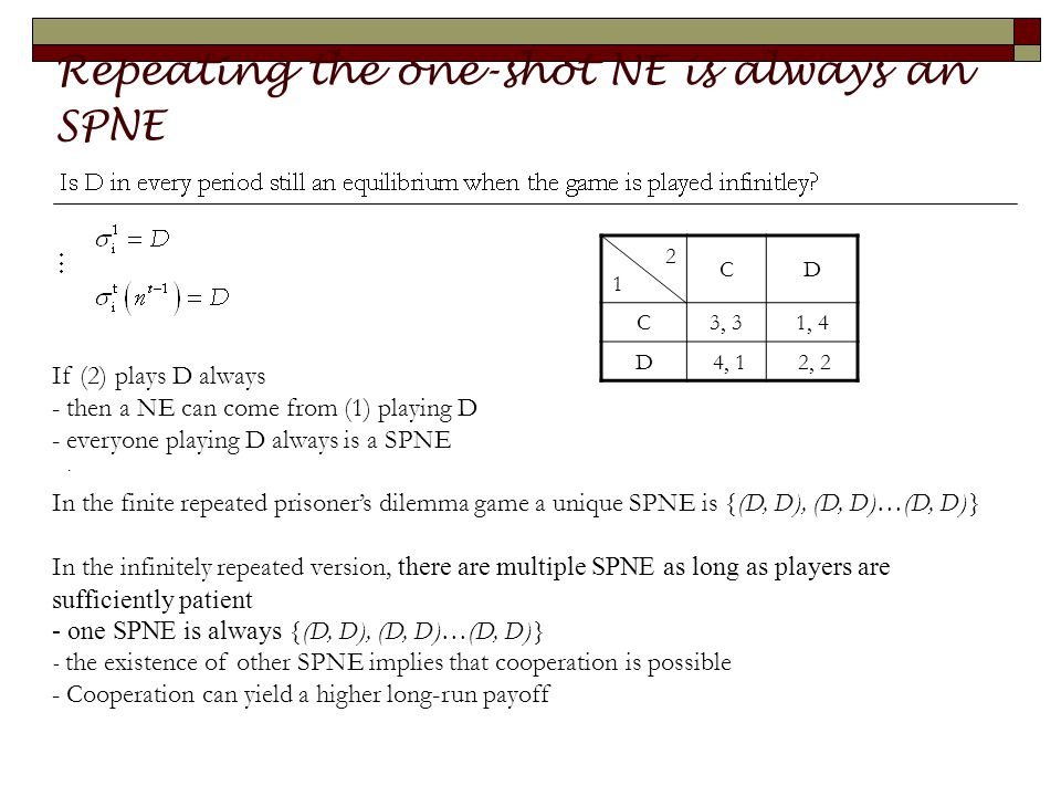 One-shot: unique NE is {D, D} Finite repeated: unique SPNE {(D, D), …, (D, D)} Infinitely repeated: Claim: if players are sufficiently patient (if the discount factor is sufficiently high), then cooperation can be sustained in a SPNE in the infinitely repeated game.