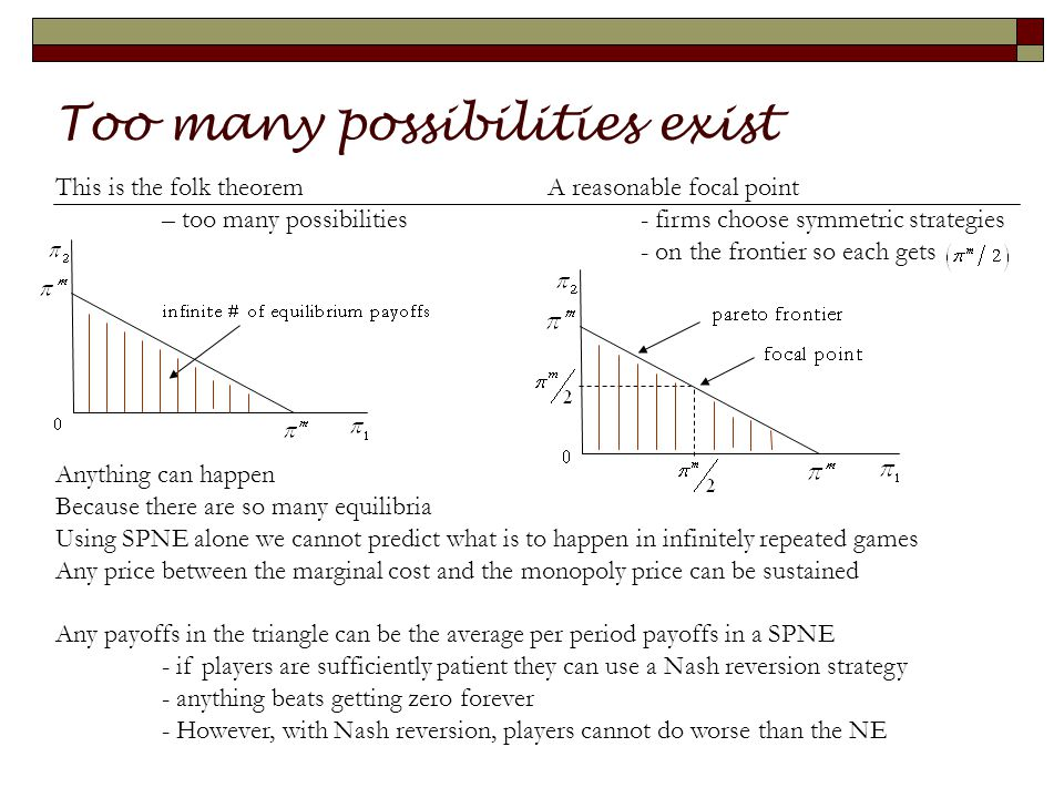 This is the folk theorem A reasonable focal point – too many possibilities - firms choose symmetric strategies - on the frontier so each gets Anything can happen Because there are so many equilibria Using SPNE alone we cannot predict what is to happen in infinitely repeated games Any price between the marginal cost and the monopoly price can be sustained Any payoffs in the triangle can be the average per period payoffs in a SPNE - if players are sufficiently patient they can use a Nash reversion strategy - anything beats getting zero forever - However, with Nash reversion, players cannot do worse than the NE Too many possibilities exist.
