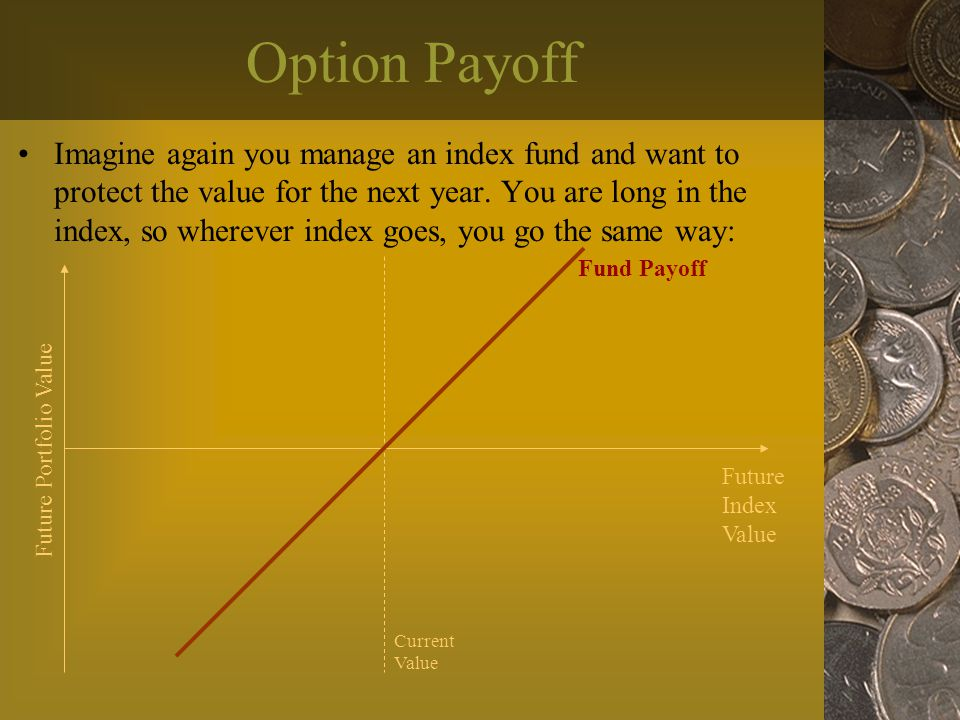 Option Payoff Imagine again you manage an index fund and want to protect the value for the next year.