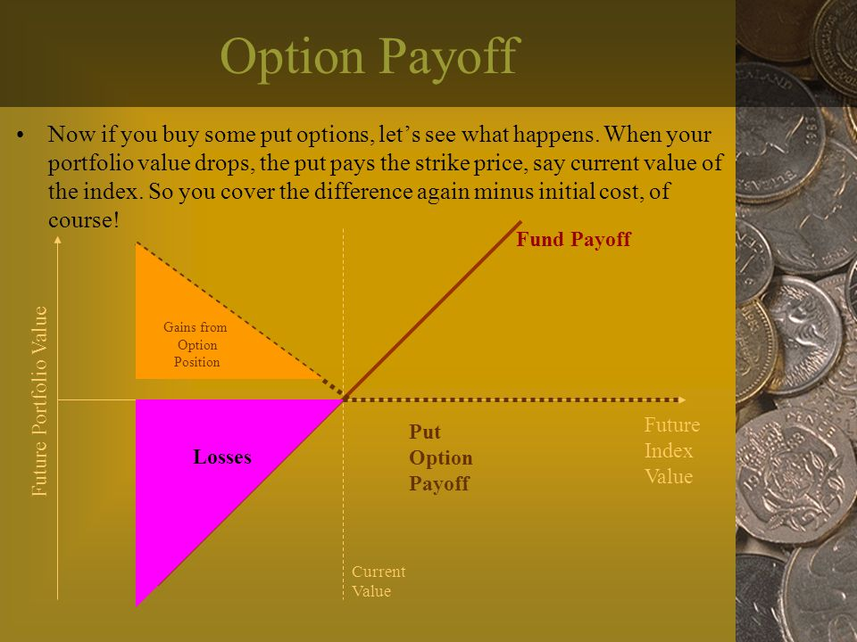 Option Payoff Now if you buy some put options, let's see what happens.