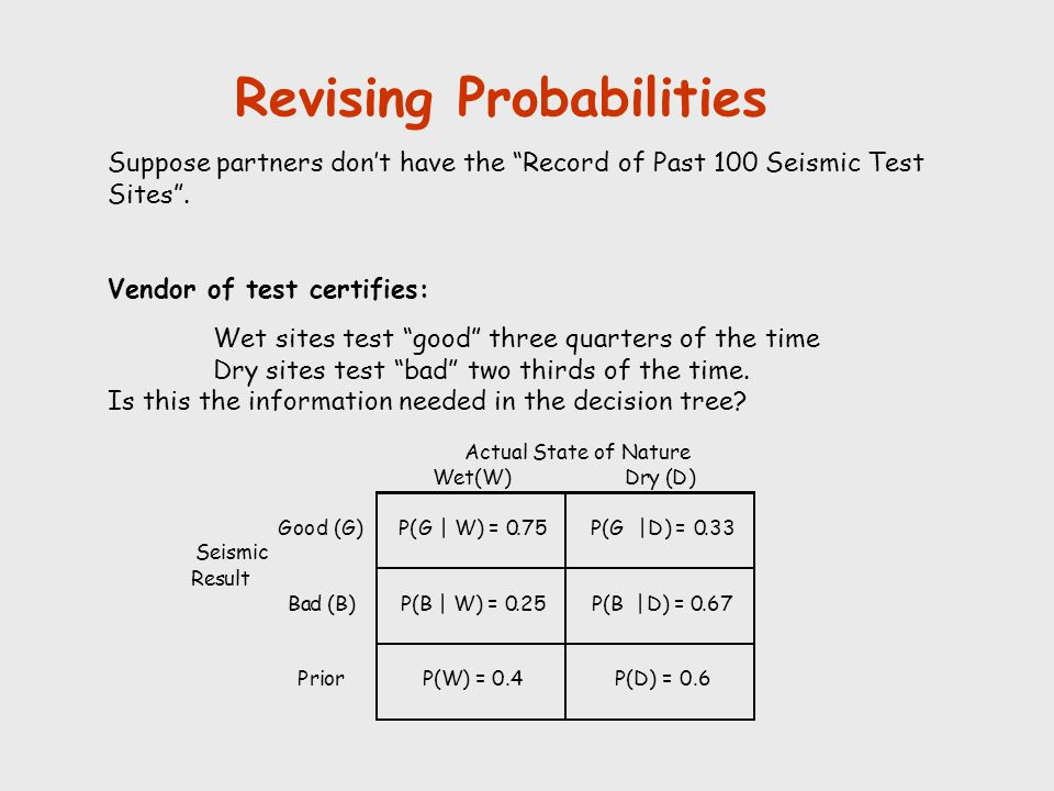 """Revising Probabilities Suppose partners don't have the """"Record of Past 100 Seismic Test Sites"""". Vendor of test certifies: Wet sites test """"good"""" three"""